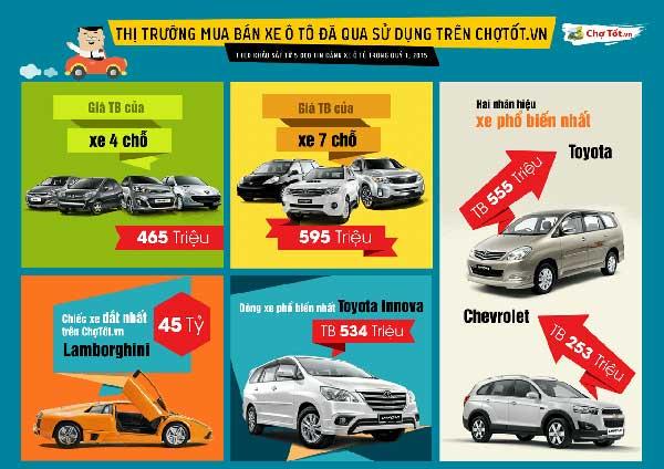 hình ảnh Top 5 Cửa Hàng Xe Máy Cũ TPHCM Giá Rẻ Uy Tín Nhất - số 5