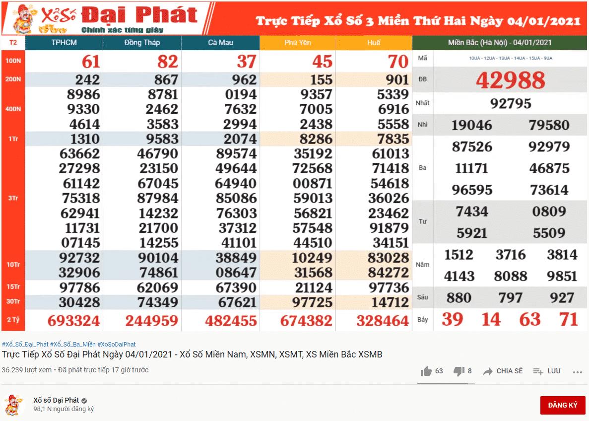 hình ảnh TOP 3 cách xem kết quả xổ số nhanh và chính xác cho người mua vé số - số 3